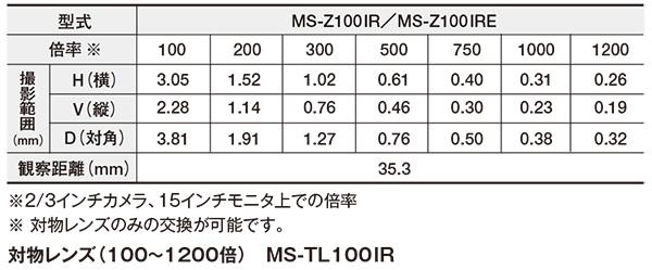 赤外ズームレンズ(100~1200倍)(マニュアル/電動) MS-Z100IR/Z100IRE