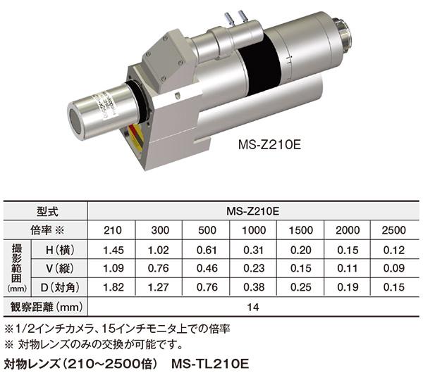 高倍率ズームレンズ(210~2500倍/電動) MS-Z210E