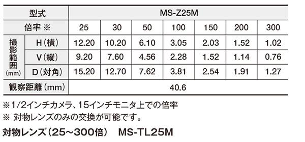 標準ズームレンズ(25~300倍) MS-Z25M