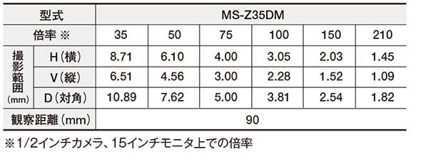 長距離ズームレンズ(35~210倍/同軸落射照明対応) MS-Z35DM