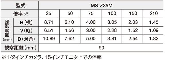 長距離ズームレンズ(35~210倍) MS-Z35M