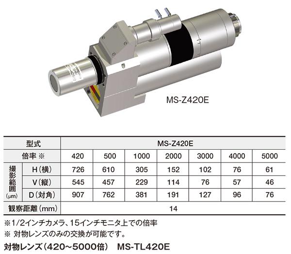 高倍率ズームレンズ(420~5000倍/電動) MS-420E