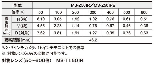 赤外ズームレンズ(50~600倍)(マニュアル/電動) MS-Z50IR/Z50IRE