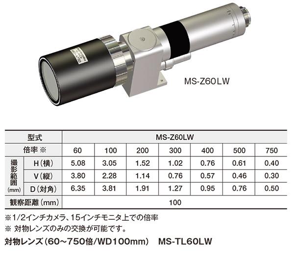 超長距離ズームレンズ(60~750倍/WD100mm) MS-Z60LW