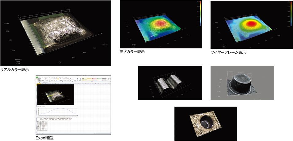 3D表示・3D計測機能