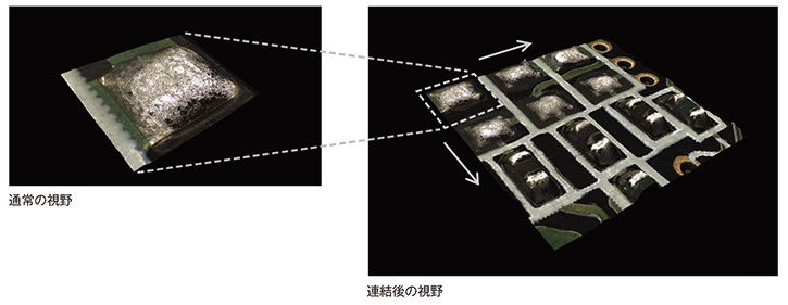 2D画像連結・3D画像連結機能